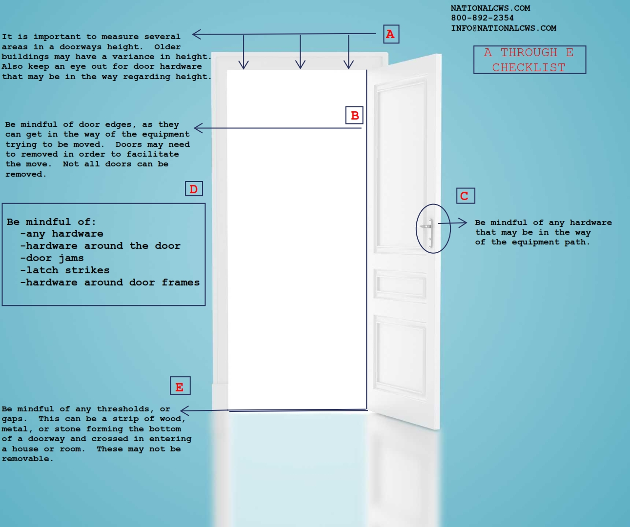 Doorway Information